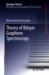 Theory of Bilayer Graphene Spectroscopy by Marcin Mucha-Kruczynski
