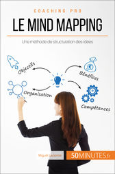Le mind mapping by Miguël Lecomte