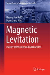 Magnetic Levitation by Hyung-Suk Han